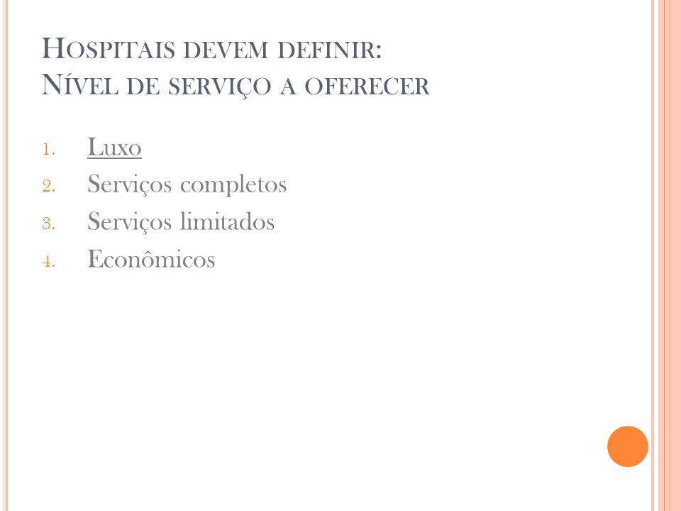 H OSPITAIS DEVEM DEFINIR : N ÍVEL DE SERVIÇO A OFERECER 1. Luxo 2. Serviços completos 3. Serviços limitados 4. Econômicos