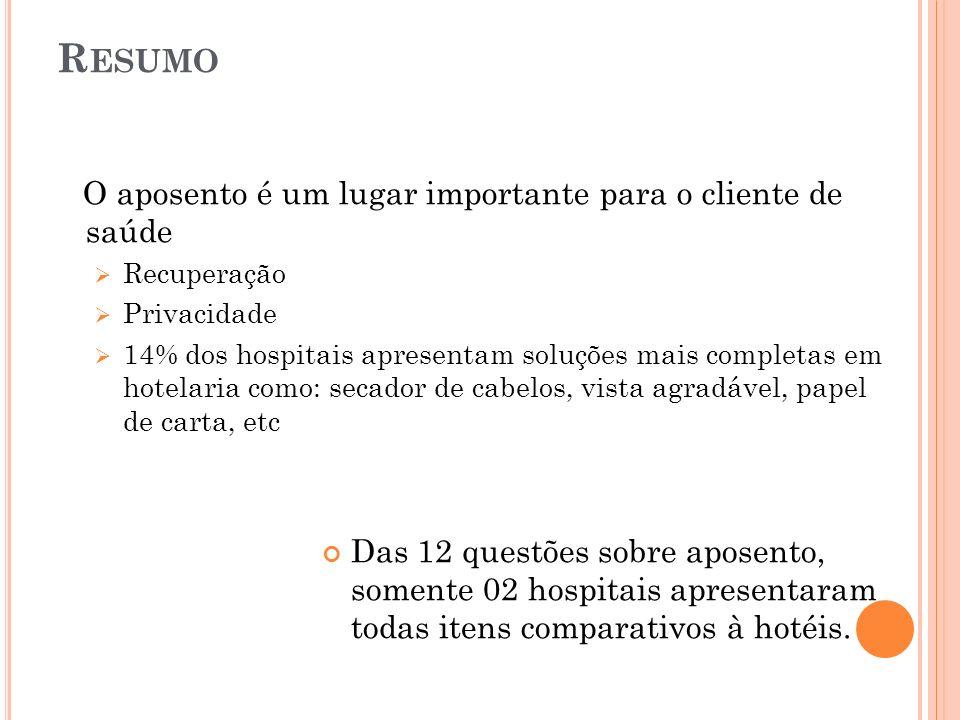 R ESUMO O aposento é um lugar importante para o cliente de saúde Recuperação Privacidade 14% dos hospitais apresentam soluções mais completas em hotel