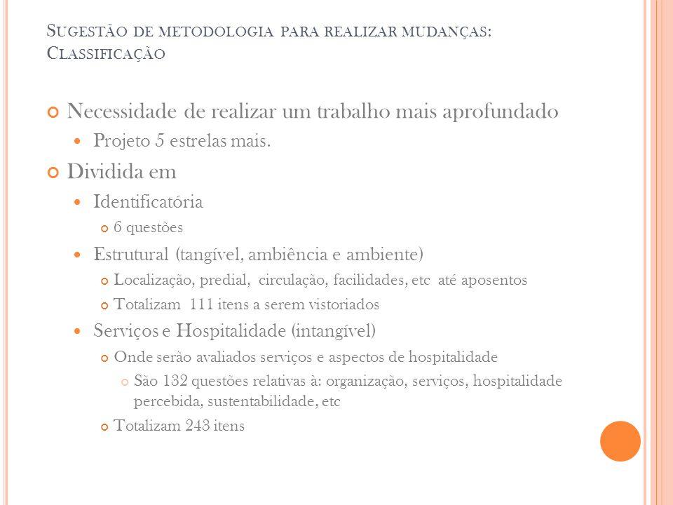 S UGESTÃO DE METODOLOGIA PARA REALIZAR MUDANÇAS : C LASSIFICAÇÃO Necessidade de realizar um trabalho mais aprofundado Projeto 5 estrelas mais.