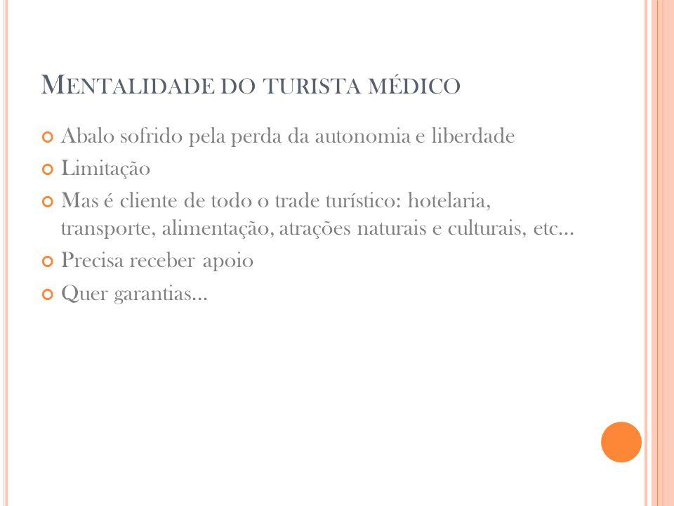 M ENTALIDADE DO TURISTA MÉDICO Abalo sofrido pela perda da autonomia e liberdade Limitação Mas é cliente de todo o trade turístico: hotelaria, transporte, alimentação, atrações naturais e culturais, etc...