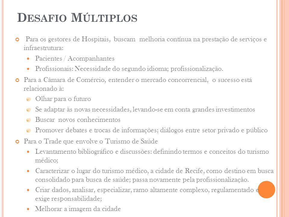 D ESAFIO M ÚLTIPLOS Para os gestores de Hospitais, buscam melhoria contínua na prestação de serviços e infraestrutura: Pacientes / Acompanhantes Profissionais: Necessidade do segundo idioma; profissionalização.