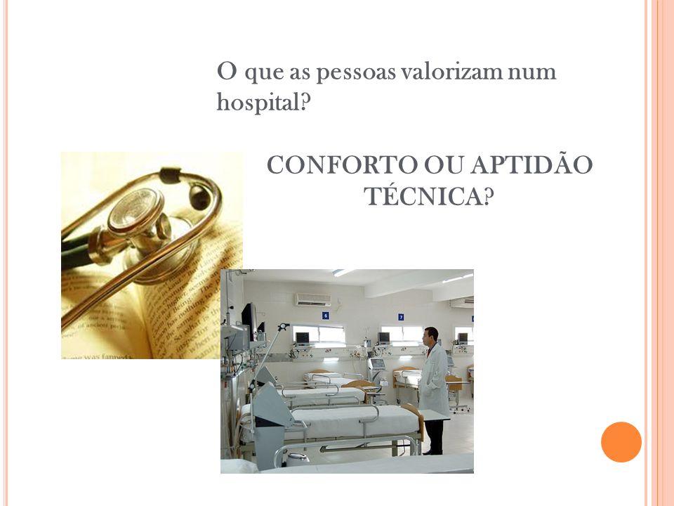 O que as pessoas valorizam num hospital CONFORTO OU APTIDÃO TÉCNICA