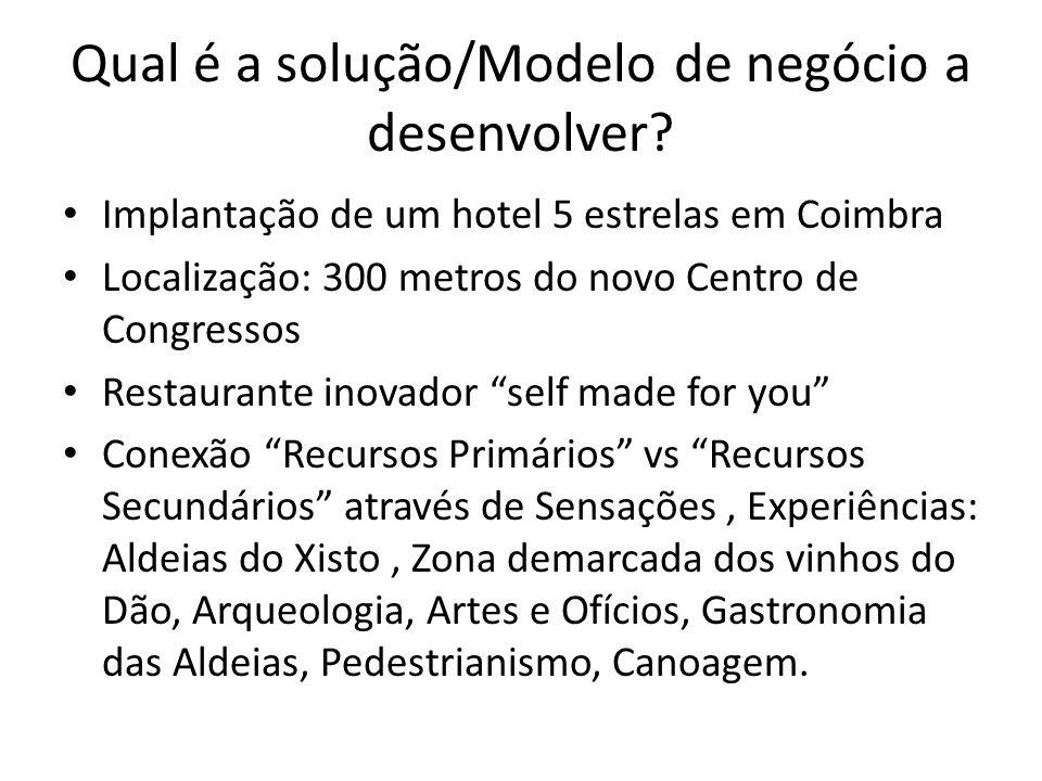 Qual é a solução/Modelo de negócio a desenvolver? Implantação de um hotel 5 estrelas em Coimbra Localização: 300 metros do novo Centro de Congressos R