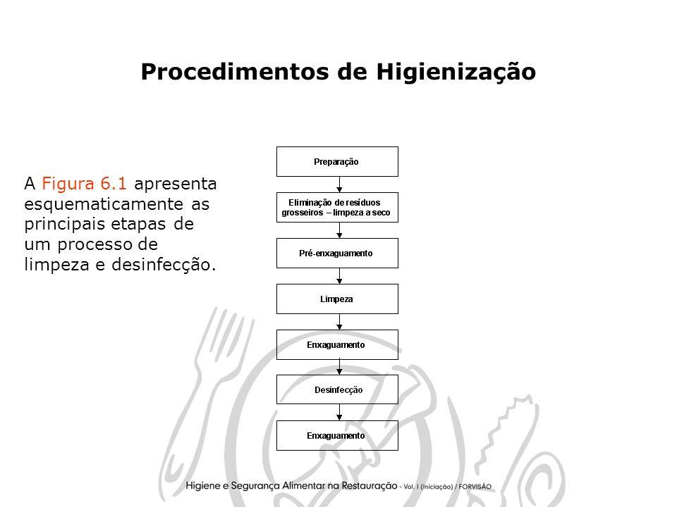 21 Procedimentos de Higienização A Figura 6.1 apresenta esquematicamente as principais etapas de um processo de limpeza e desinfecção.