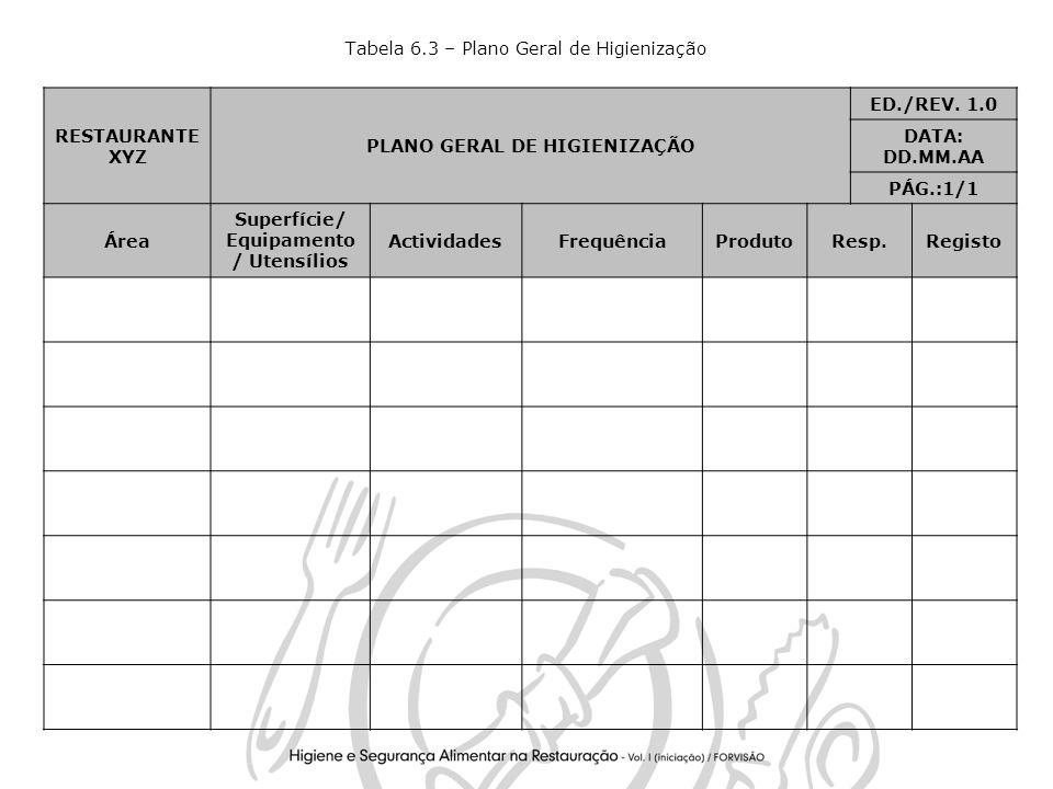 33 Tabela 6.3 – Plano Geral de Higienização RESTAURANTE XYZ PLANO GERAL DE HIGIENIZAÇÃO ED./REV.