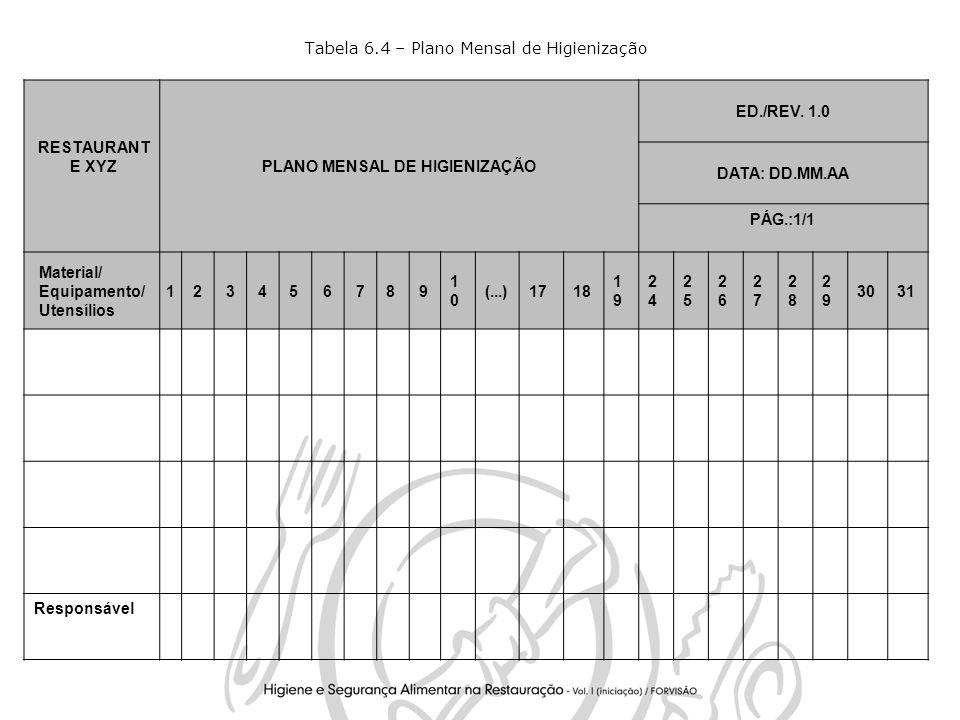 34 Tabela 6.4 – Plano Mensal de Higienização RESTAURANT E XYZPLANO MENSAL DE HIGIENIZAÇÃO ED./REV.