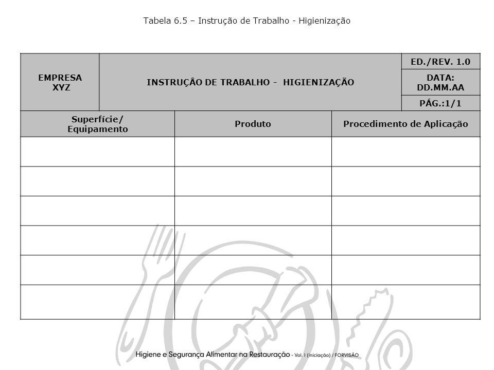 35 Tabela 6.5 – Instrução de Trabalho - Higienização EMPRESA XYZ INSTRUÇÂO DE TRABALHO - HIGIENIZAÇÃO ED./REV.