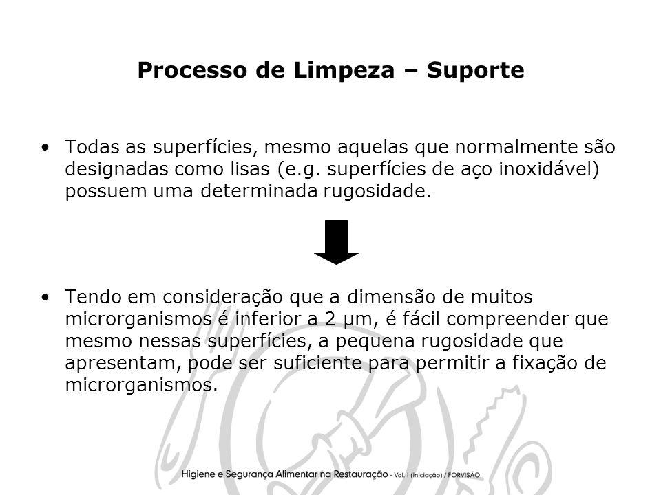 7 Processo de Limpeza – Suporte Todas as superfícies, mesmo aquelas que normalmente são designadas como lisas (e.g.