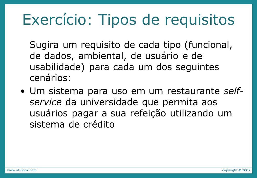 Exercício: Tipos de requisitos Sugira um requisito de cada tipo (funcional, de dados, ambiental, de usuário e de usabilidade) para cada um dos seguintes cenários: Um sistema para uso em um restaurante self- service da universidade que permita aos usuários pagar a sua refeição utilizando um sistema de crédito