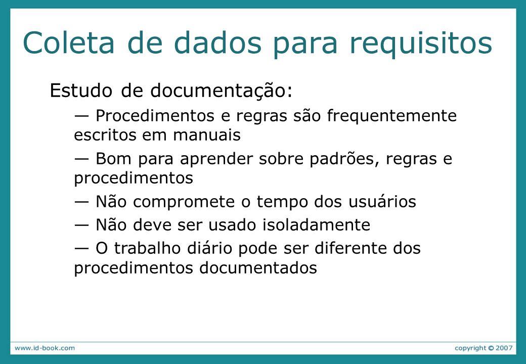 Coleta de dados para requisitos Estudo de documentação: Procedimentos e regras são frequentemente escritos em manuais Bom para aprender sobre padrões, regras e procedimentos Não compromete o tempo dos usuários Não deve ser usado isoladamente O trabalho diário pode ser diferente dos procedimentos documentados