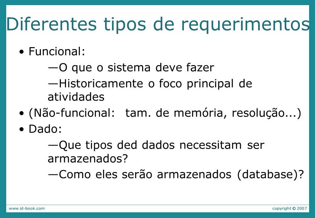 Diferentes tipos de requerimentos Funcional: O que o sistema deve fazer Historicamente o foco principal de atividades (Não-funcional: tam.