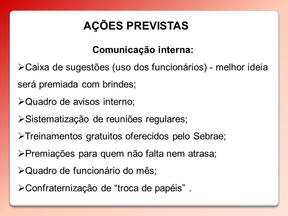 AÇÕES PREVISTAS Comunicação interna: Caixa de sugestões (uso dos funcionários) - melhor ideia será premiada com brindes; Quadro de avisos interno; Sis