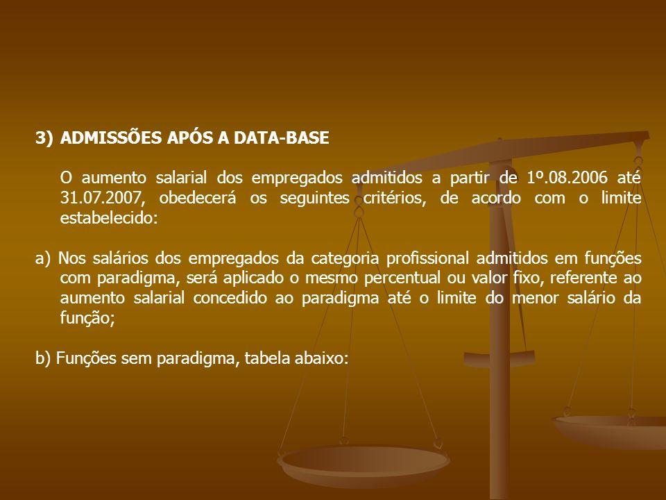 Proporcionalidade do Aumento Salarial MÊS DE ADMISSÃO PERCENTUAIS DE AUMENTO A SEREM APLICADOS EM 1º.08.2007 SOBRE O SALÁRIO DE ADMISSÃO, RESPEITADO O TETO SALARIAL DE R$3.850,00 VALORES FIXOS A SEREM ACRÉSCIDOS EM 1º.08.2007 SOBRE O SALÁRIO DE ADMISSÃO, IGUAL OU SUPERIOR A R$3.850,00 Ago/066,80%R$261,80 Set/066,22%R$239,47 Out/065,64%R$217,14 Nov/065,06%R$194,81 Dez/064,48%R$172,48 Jan/073,91%R$150,54 Fev/073,34%R$128,59 Mar/072,78%R$107,03 Abr/072,22% R$ 85,47 Mai/071,66% R$ 63,91 Jun/071,10% R$ 42,35 Jul/070,55% R$ 21,18