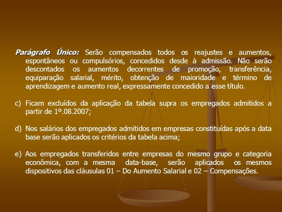 71)TAXA CONTRATUAL /NEGOCIAL OU CONFEDERATIVA a) As empresas metalúrgicas estabelecidas na base territorial do sindicato dos trabalhadores nas indústrias metalúrgicas, mecânicas e de material elétrico de Itú (Boituva, Cabreúva e Porto Feliz), descontarão dos salários já reajustados de todos os empregados abrangidos por esta CONVENÇÃO COLETIVA DE TRABALHO, a contribuição negocial/assistencial ou confederativa, de que trata o artigo 8º, inciso IV, da Constituição Federal, conforme opção do mencionado sindicato, que especificamente, enviará às empresas, um comunicado indicando o pertinente percentual de desconto e as datas do devido repasse para o ano de 2007 e 2008, tudo em cumprimento as condições aprovadas pela Assembléia Geral do Sindicato Profissional signatário, e sob a inteira responsabilidade do mesmo.