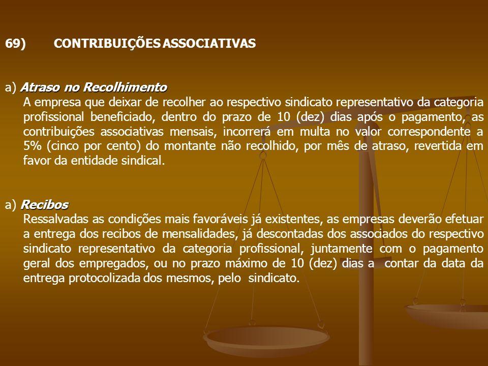 69)CONTRIBUIÇÕES ASSOCIATIVAS Atraso no Recolhimento a) Atraso no Recolhimento A empresa que deixar de recolher ao respectivo sindicato representativo