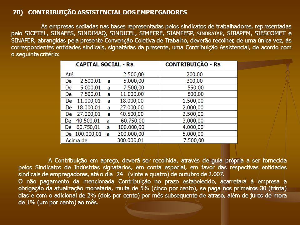 70) CONTRIBUIÇÃO ASSISTENCIAL DOS EMPREGADORES As empresas sediadas nas bases representadas pelos sindicatos de trabalhadores, representadas pelo SICE