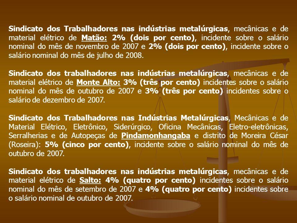Sindicato dos Trabalhadores nas indústrias metalúrgicas, mecânicas e de material elétrico de Matão: 2% (dois por cento), incidente sobre o salário nom