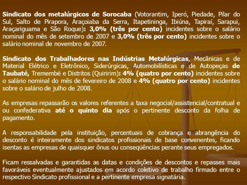 Sindicato dos metalúrgicos de Sorocaba (Votorantim, Iperó, Piedade, Pilar do Sul, Salto de Pirapora, Araçoiaba da Serra, Itapetininga, Ibiúna, Tapiraí
