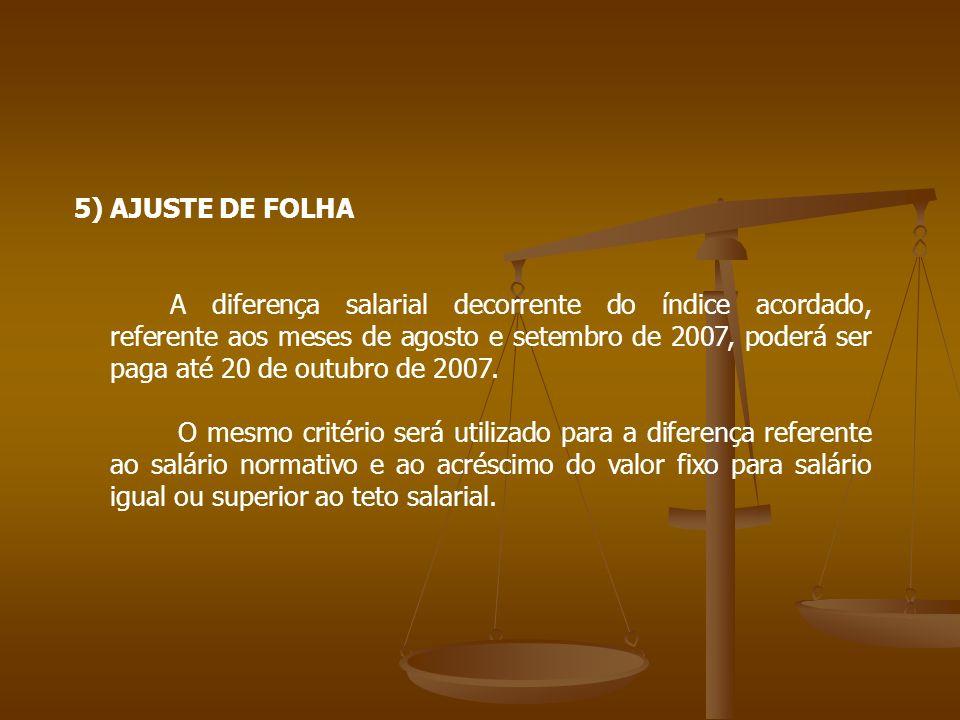 Sindicato dos Trabalhadores nas indústrias metalúrgicas, mecânicas e de material elétrico de Matão: 2% (dois por cento), incidente sobre o salário nominal do mês de novembro de 2007 e 2% (dois por cento), incidente sobre o salário nominal do mês de julho de 2008.