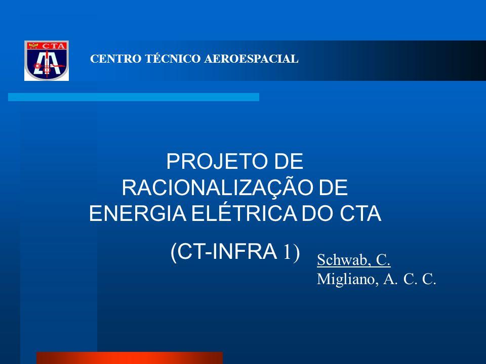 CENTRO TÉCNICO AEROESPACIAL PROJETO DE RACIONALIZAÇÃO DE ENERGIA ELÉTRICA DO CTA (CT-INFRA 1) Schwab, C.