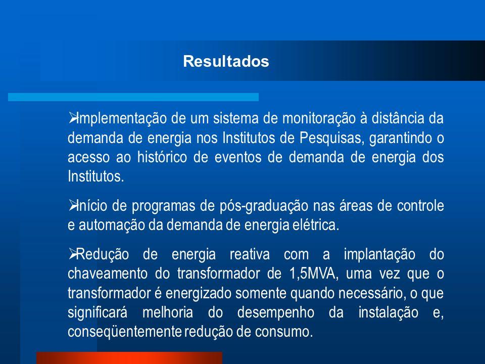 Implementação de um sistema de monitoração à distância da demanda de energia nos Institutos de Pesquisas, garantindo o acesso ao histórico de eventos de demanda de energia dos Institutos.