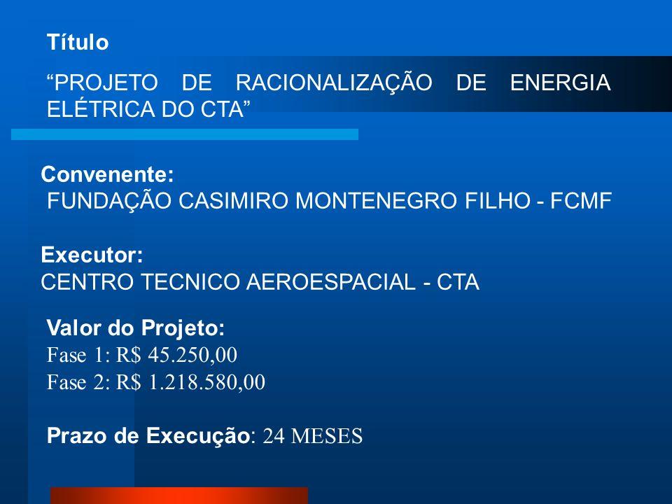 Título PROJETO DE RACIONALIZAÇÃO DE ENERGIA ELÉTRICA DO CTA Convenente: FUNDAÇÃO CASIMIRO MONTENEGRO FILHO - FCMF Executor: CENTRO TECNICO AEROESPACIAL - CTA Valor do Projeto: Fase 1: R$ 45.250,00 Fase 2: R$ 1.218.580,00 Prazo de Execução: 24 MESES