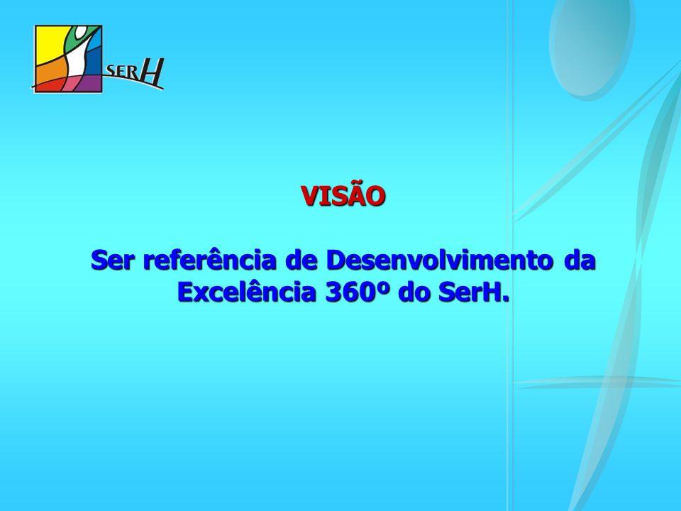 VISÃO Ser referência de Desenvolvimento da Excelência 360º do SerH.