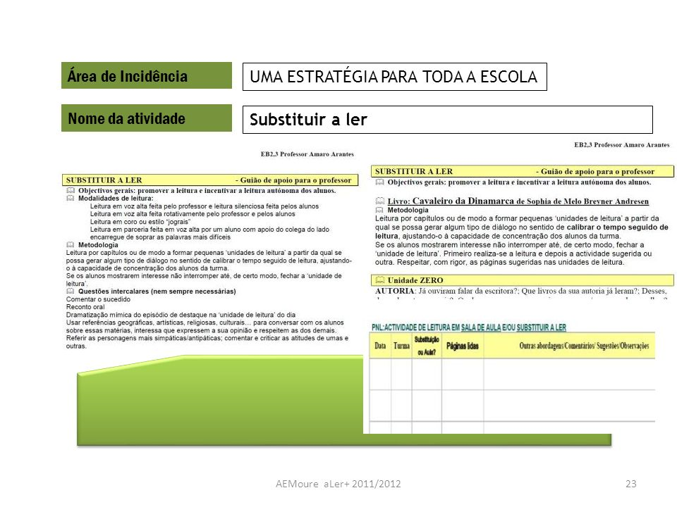 AEMoure aLer+ 2011/201223 Área de Incidência Nome da atividade Substituir a ler UMA ESTRATÉGIA PARA TODA A ESCOLA