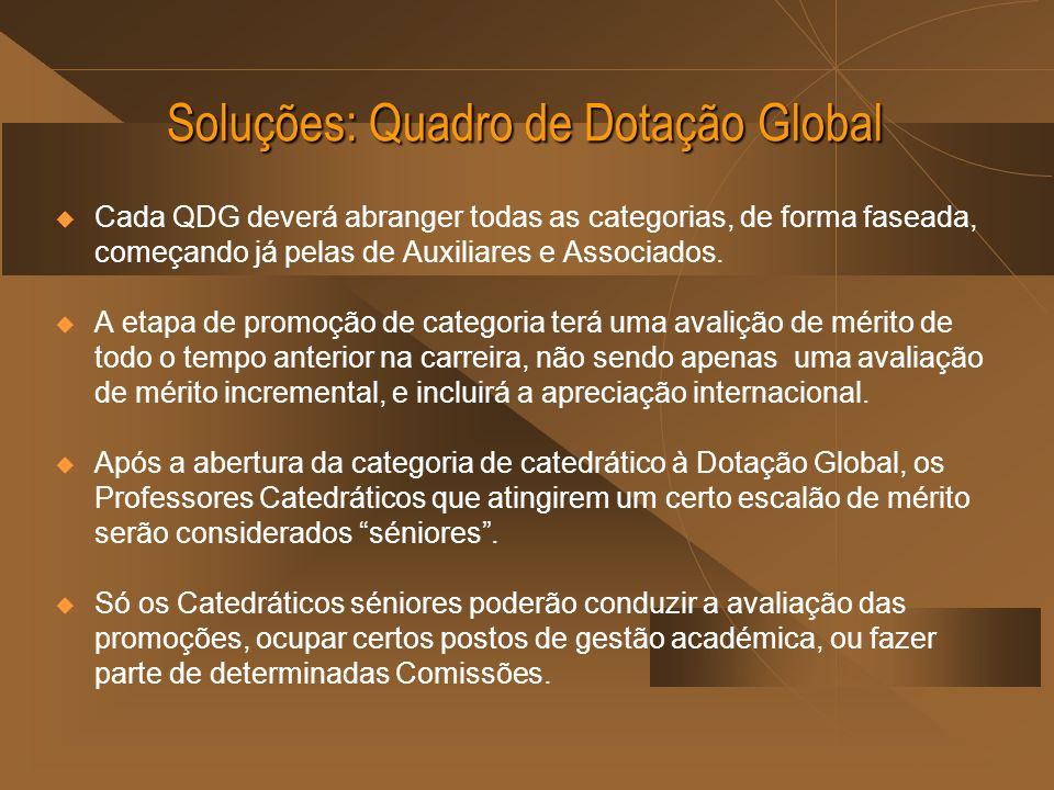 Soluções: Quadro de Dotação Global Cada QDG deverá abranger todas as categorias, de forma faseada, começando já pelas de Auxiliares e Associados. A et