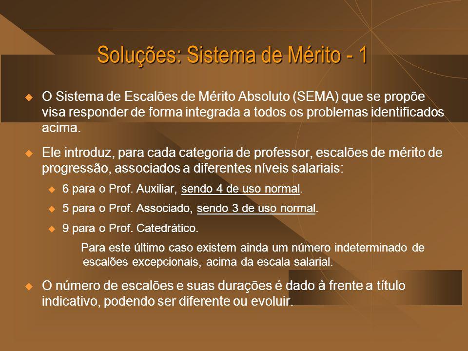 Soluções: Sistema de Mérito - 1 O Sistema de Escalões de Mérito Absoluto (SEMA) que se propõe visa responder de forma integrada a todos os problemas identificados acima.