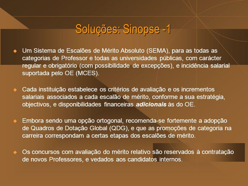 Soluções: Sinopse -1 Um Sistema de Escalões de Mérito Absoluto (SEMA), para as todas as categorias de Professor e todas as universidades públicas, com