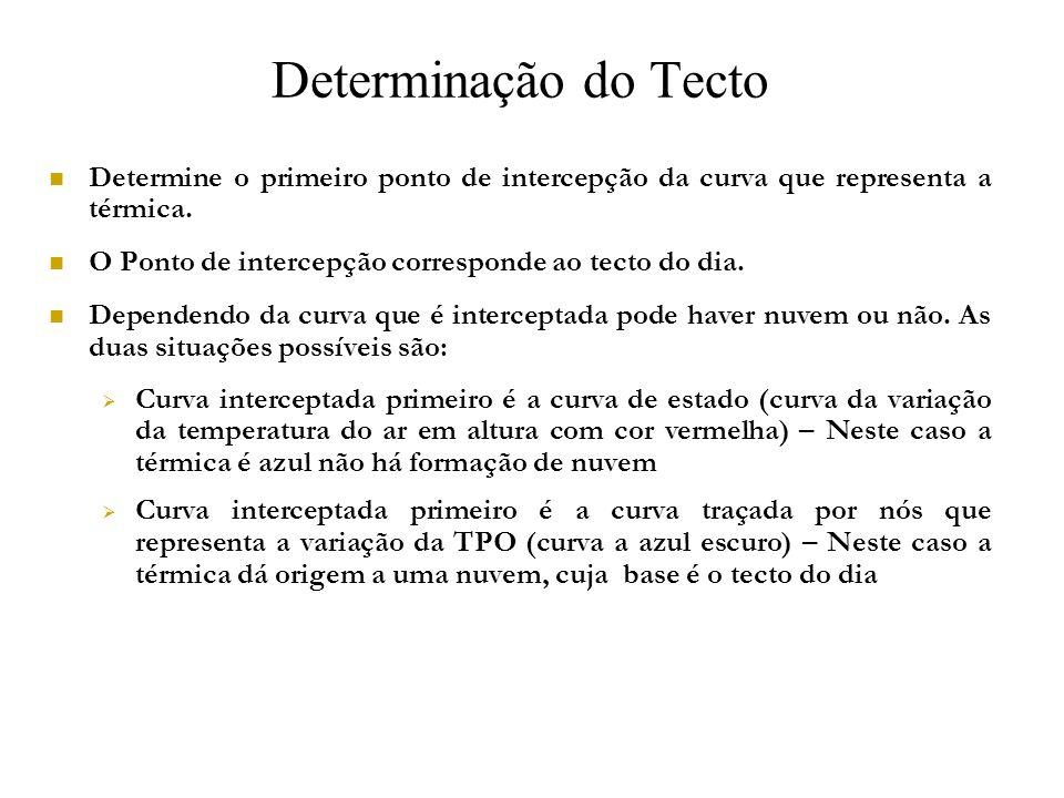 Nuno Gomes 2004 Determinação do Tecto Determine o primeiro ponto de intercepção da curva que representa a térmica.