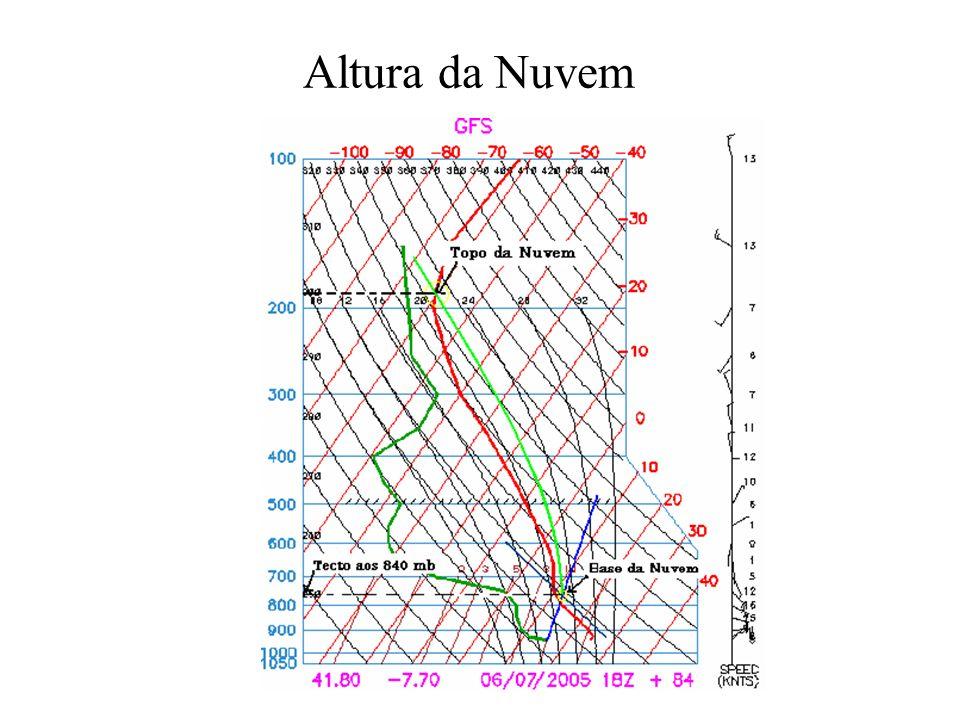 Nuno Gomes 2004 Altura da Nuvem