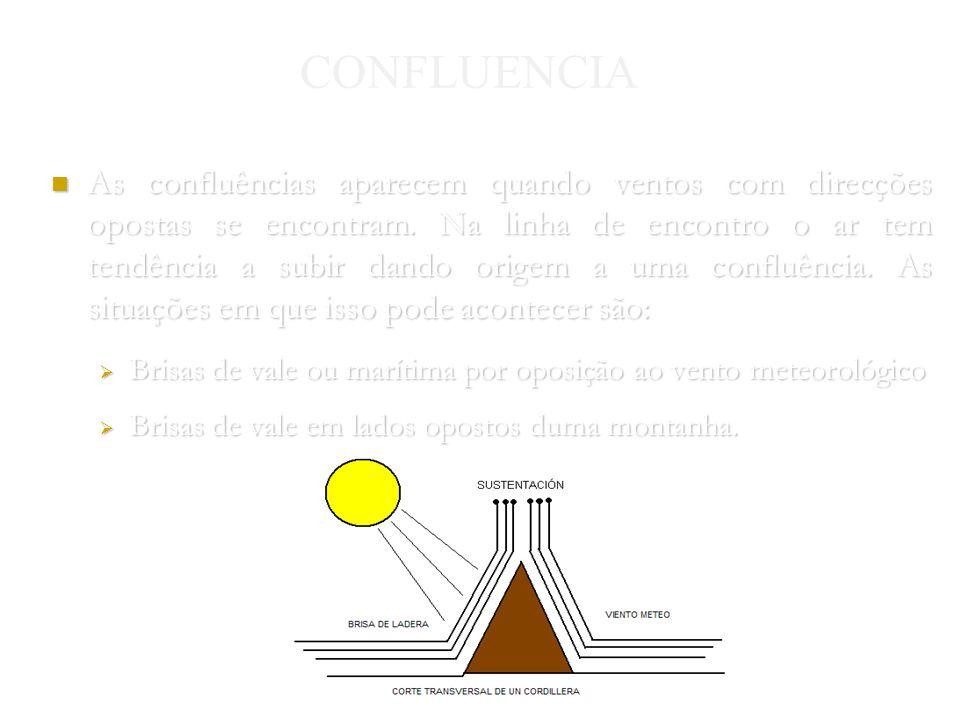 Nuno Gomes 2004 CONFLUENCIA As confluências aparecem quando ventos com direcções opostas se encontram.