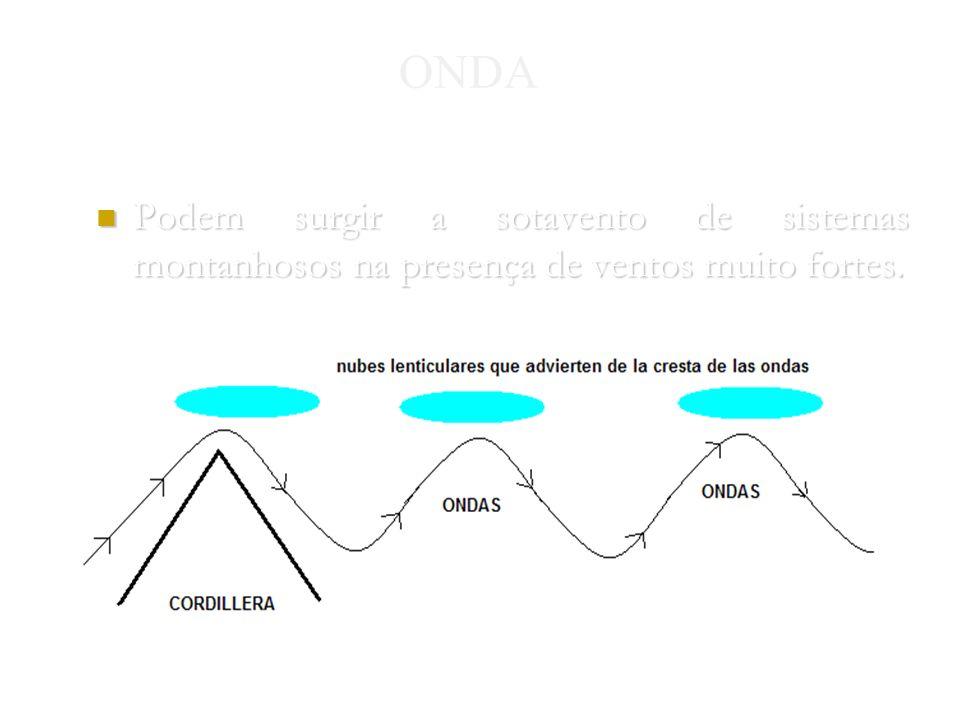Nuno Gomes 2004 ONDA Podem surgir a sotavento de sistemas montanhosos na presença de ventos muito fortes.