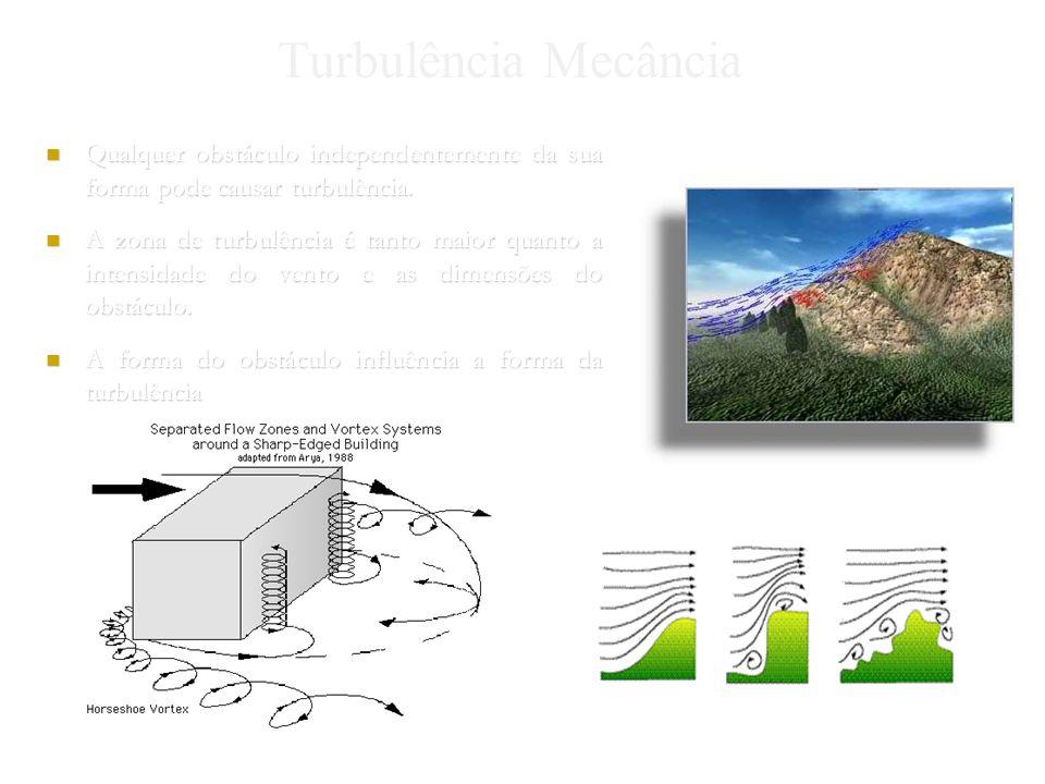 Nuno Gomes 2004 Turbulência Mecância Qualquer obstáculo independentemente da sua forma pode causar turbulência.
