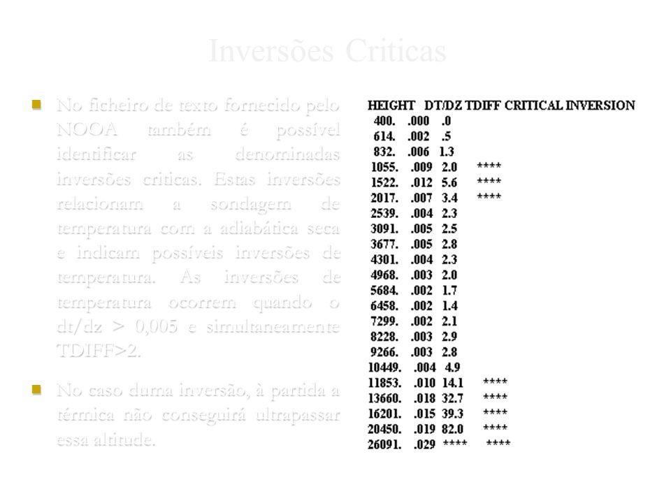 Nuno Gomes 2004 Tefigrama O Tefigrama consiste num tipo de papel milimétrico onde se encontram representadas vários tipos de dados, nomeadamente a sondagem de temperatura e ponto de orvalho.