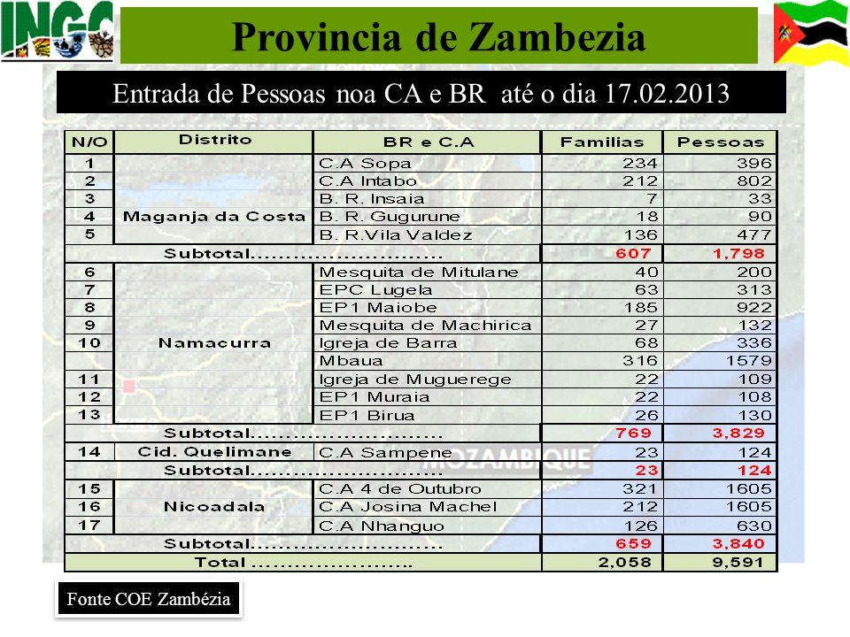 Provincia de Zambezia Fonte COE Zambézia Entrada de Pessoas noa CA e BR até o dia 17.02.2013