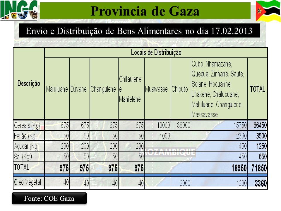 Provincia de Gaza Envio e Distribuição de Bens Alimentares no dia 17.02.2013 Fonte: COE Gaza