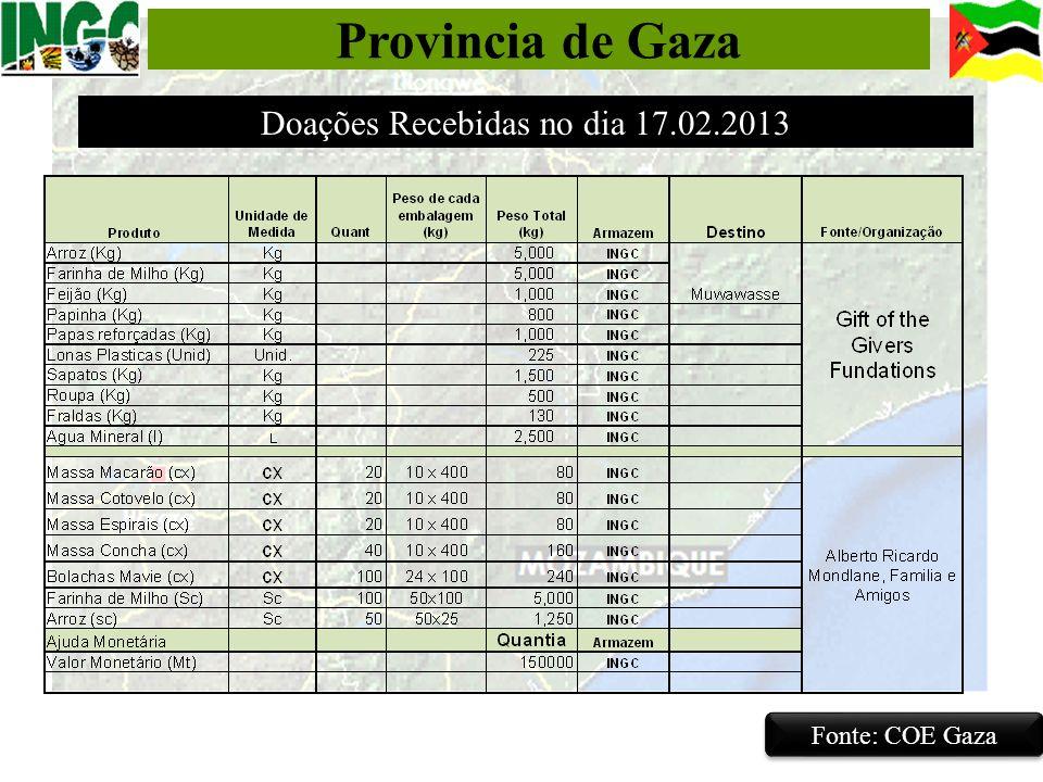 Provincia de Gaza Doações Recebidas no dia 17.02.2013 Fonte: COE Gaza