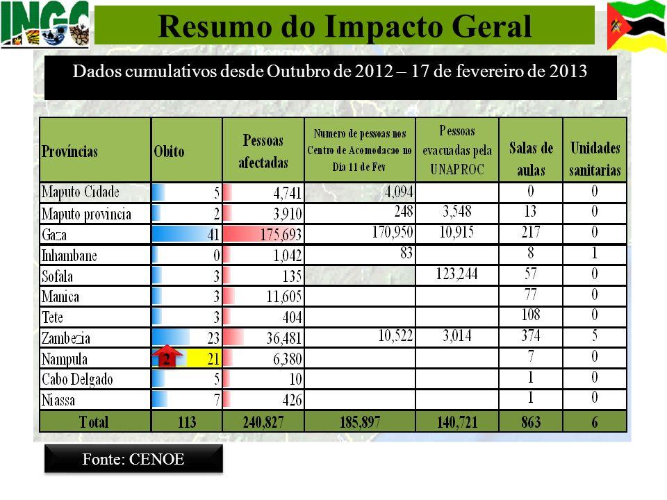 Resumo do Impacto Geral Dados cumulativos desde Outubro de 2012 – 17 de fevereiro de 2013 Fonte: CENOE 2 2