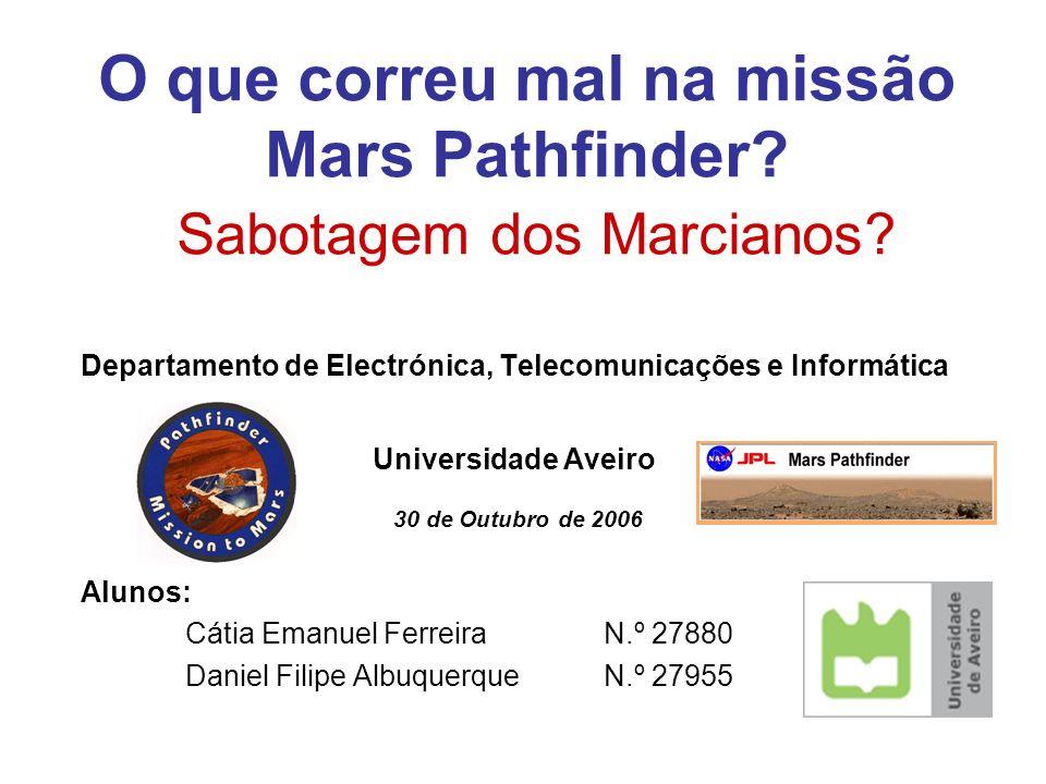 Mars PathFinder Mission O que correu mal na missão Mars Pathfinder.
