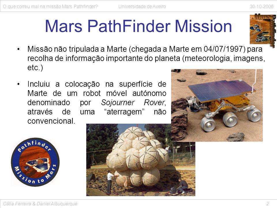 O que aconteceu na Missão O que correu mal na missão Mars Pathfinder.