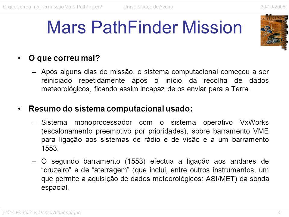 Arquitectura Interna O que correu mal na missão Mars Pathfinder.