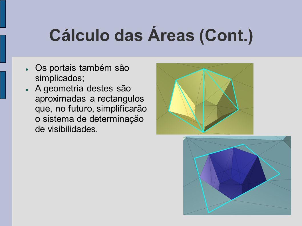 Cálculo das Áreas (Cont.) Os portais também são simplicados; A geometria destes são aproximadas a rectangulos que, no futuro, simplificarão o sistema de determinação de visibilidades.
