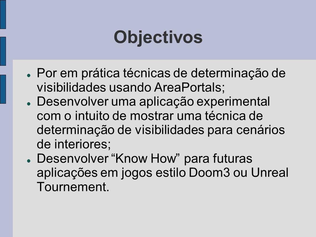 Objectivos Por em prática técnicas de determinação de visibilidades usando AreaPortals; Desenvolver uma aplicação experimental com o intuito de mostrar uma técnica de determinação de visibilidades para cenários de interiores; Desenvolver Know How para futuras aplicações em jogos estilo Doom3 ou Unreal Tournement.