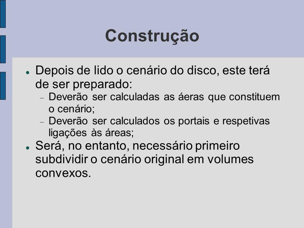 Construção Depois de lido o cenário do disco, este terá de ser preparado: Deverão ser calculadas as áeras que constituem o cenário; Deverão ser calculados os portais e respetivas ligações às áreas; Será, no entanto, necessário primeiro subdividir o cenário original em volumes convexos.