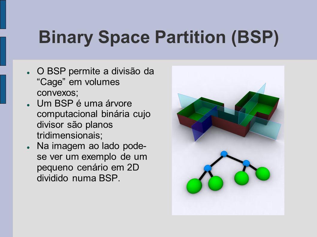 Binary Space Partition (BSP) O BSP permite a divisão da Cage em volumes convexos; Um BSP é uma árvore computacional binária cujo divisor são planos tridimensionais; Na imagem ao lado pode- se ver um exemplo de um pequeno cenário em 2D dividido numa BSP.