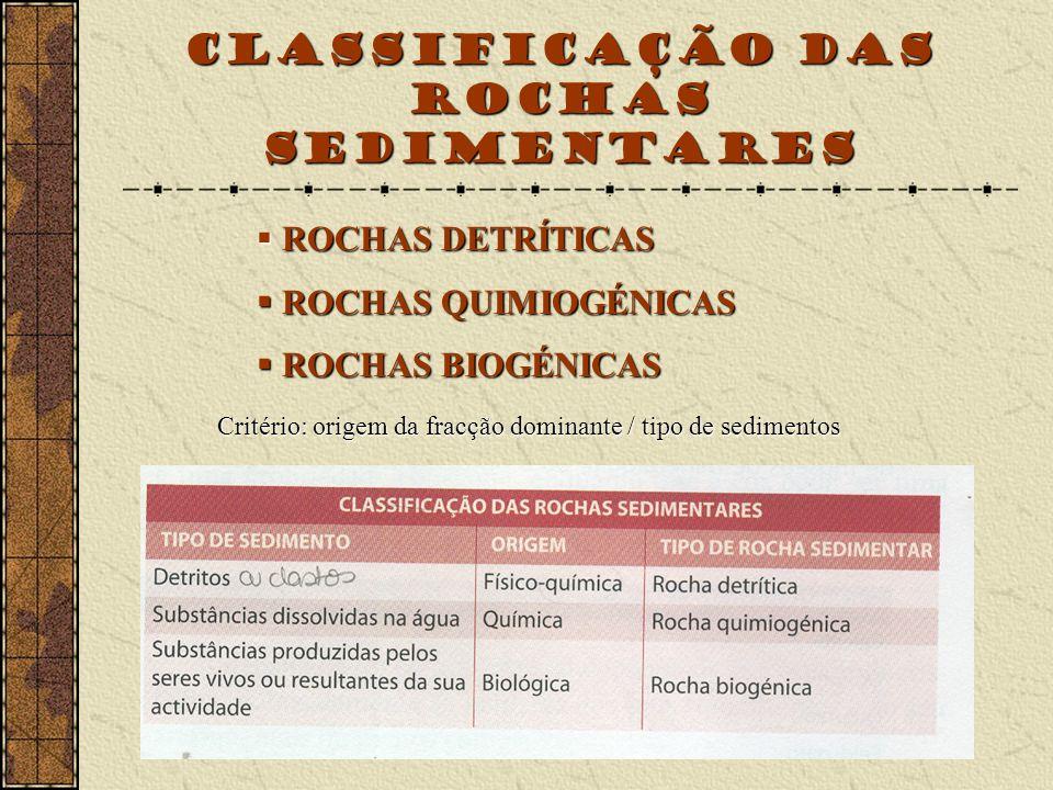 CLASSIFICAÇÃO DAS ROCHAS SEDIMENTARES ROCHAS DETRÍTICAS ROCHAS DETRÍTICAS ROCHAS QUIMIOGÉNICAS ROCHAS QUIMIOGÉNICAS ROCHAS BIOGÉNICAS ROCHAS BIOGÉNICAS Critério: origem da fracção dominante / tipo de sedimentos