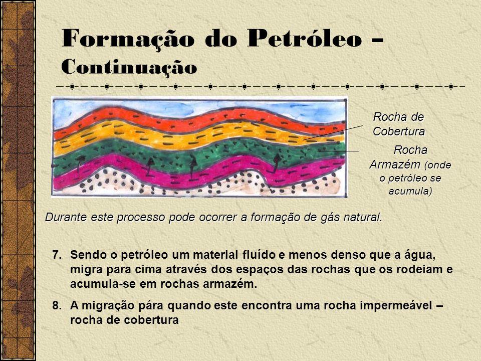 Formação do Petróleo – Continuação Rocha de Cobertura Rocha Armazém (onde o petróleo se acumula) 7.Sendo o petróleo um material fluído e menos denso que a água, migra para cima através dos espaços das rochas que os rodeiam e acumula-se em rochas armazém.